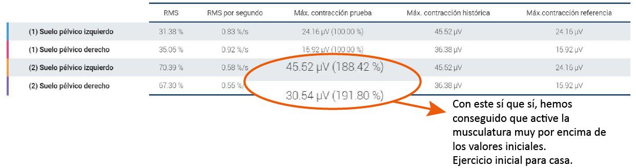 prueba 3 valoración de suelo pélvico